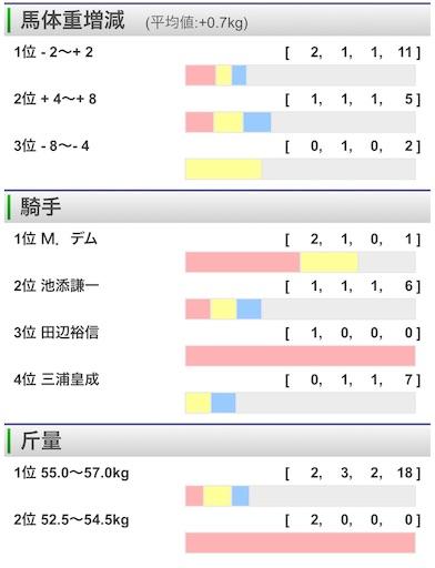 f:id:rakugaki_keiba2040:20190719212233j:image