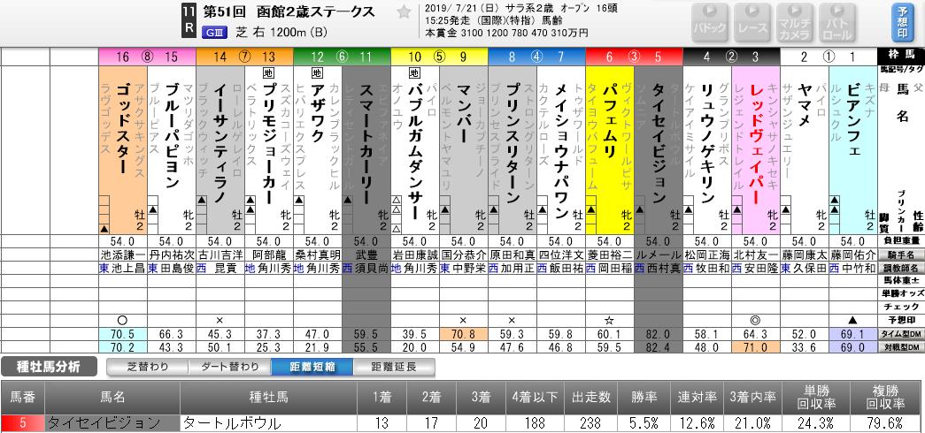 f:id:rakugaki_keiba2040:20190719235111p:plain