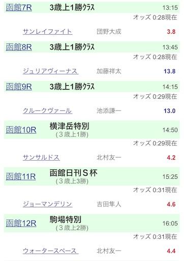 f:id:rakugaki_keiba2040:20190720003734j:image