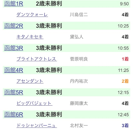f:id:rakugaki_keiba2040:20190720182219j:image