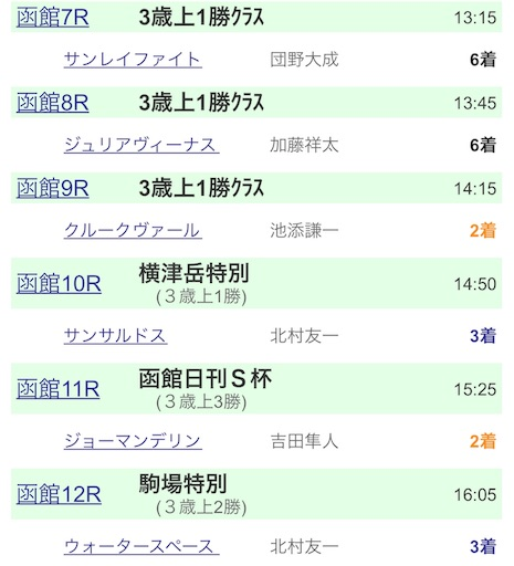 f:id:rakugaki_keiba2040:20190720182223j:image