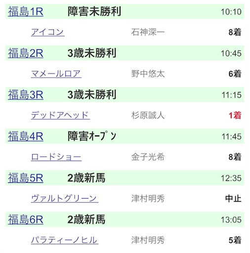 f:id:rakugaki_keiba2040:20190720182232j:image