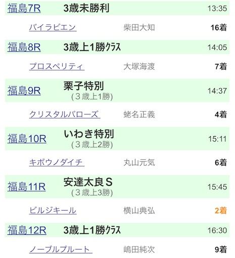 f:id:rakugaki_keiba2040:20190720182234j:image