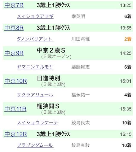 f:id:rakugaki_keiba2040:20190720182244j:image