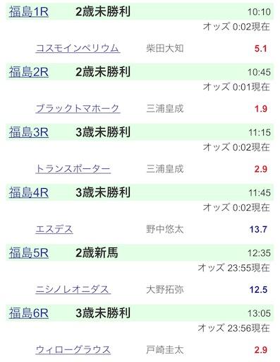 f:id:rakugaki_keiba2040:20190721000543j:image