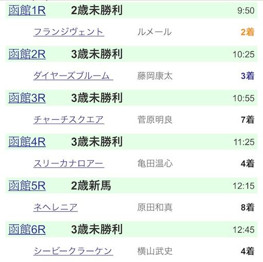 f:id:rakugaki_keiba2040:20190722223116j:image