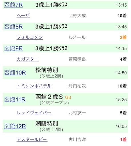 f:id:rakugaki_keiba2040:20190722223120j:image