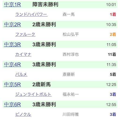f:id:rakugaki_keiba2040:20190722223137j:image