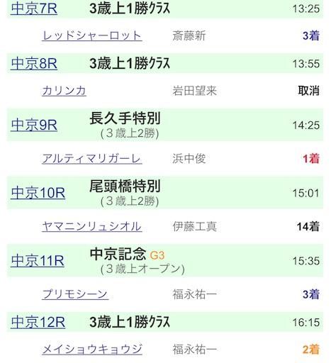 f:id:rakugaki_keiba2040:20190722223140j:image