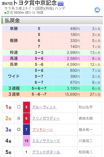 f:id:rakugaki_keiba2040:20190722223152j:image