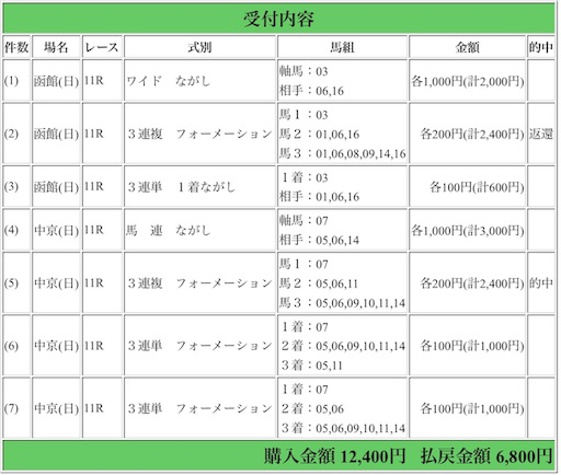 f:id:rakugaki_keiba2040:20190722223206j:image