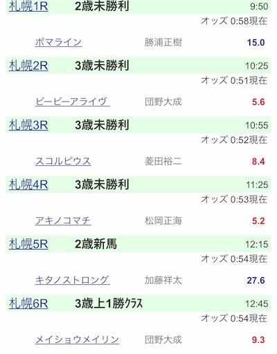 f:id:rakugaki_keiba2040:20190804010422j:image