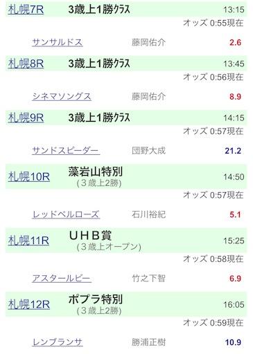 f:id:rakugaki_keiba2040:20190804010425j:image