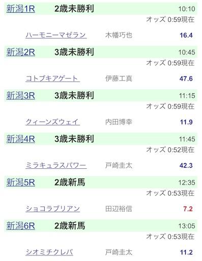 f:id:rakugaki_keiba2040:20190804010437j:image