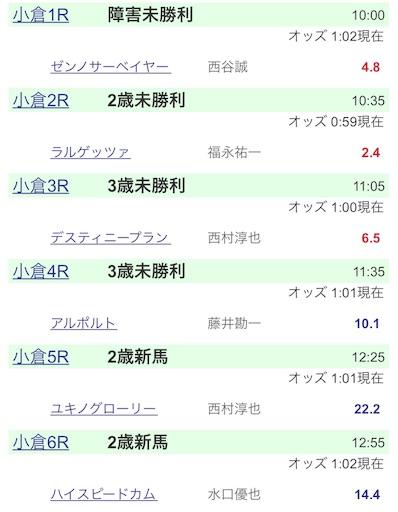 f:id:rakugaki_keiba2040:20190804010445j:image
