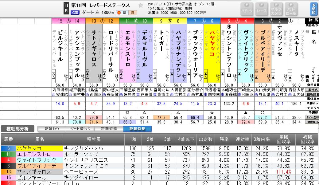 f:id:rakugaki_keiba2040:20190804012342p:plain
