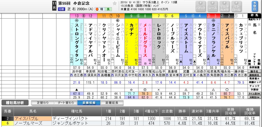f:id:rakugaki_keiba2040:20190804012423p:plain