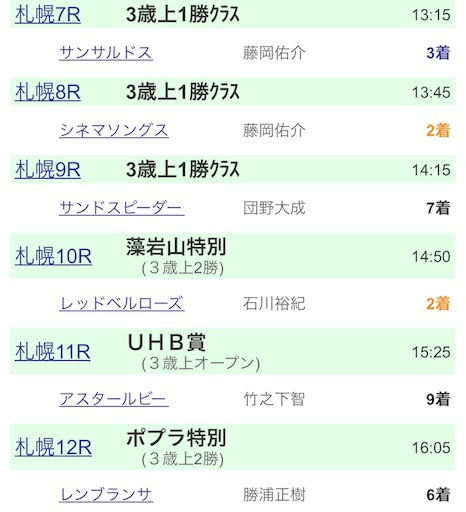 f:id:rakugaki_keiba2040:20190804191530j:image