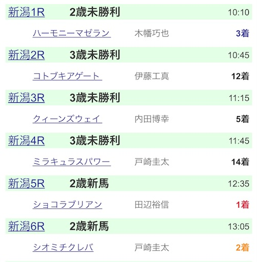 f:id:rakugaki_keiba2040:20190804191536j:image