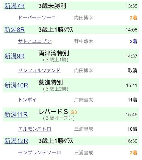 f:id:rakugaki_keiba2040:20190804191540j:image