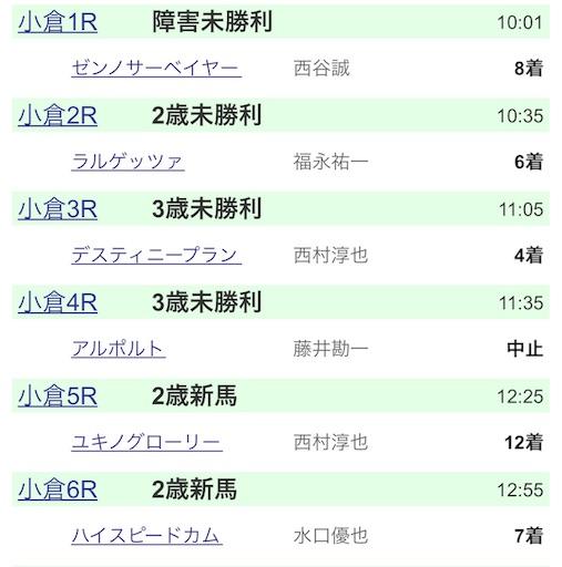 f:id:rakugaki_keiba2040:20190804191546j:image