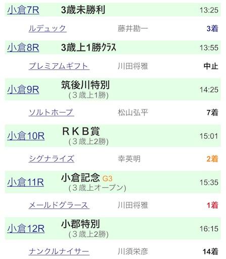 f:id:rakugaki_keiba2040:20190804193355j:image