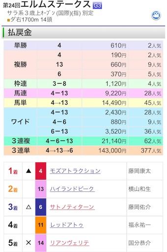 f:id:rakugaki_keiba2040:20190811172425j:image