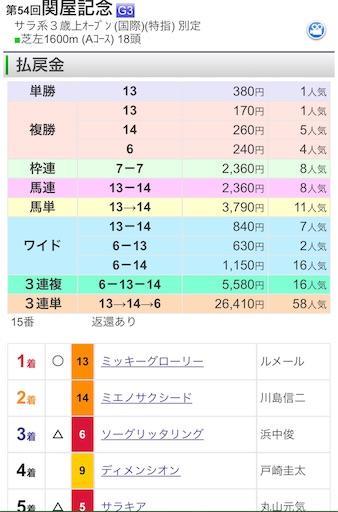 f:id:rakugaki_keiba2040:20190811172439j:image
