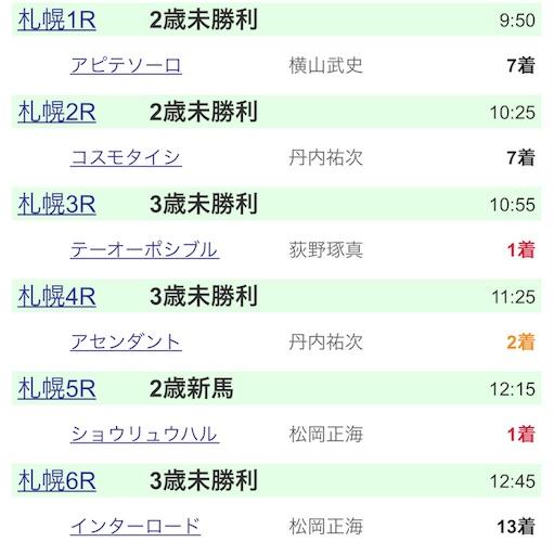 f:id:rakugaki_keiba2040:20190811172455j:image