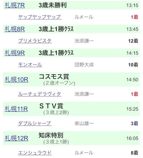 f:id:rakugaki_keiba2040:20190811172503j:image