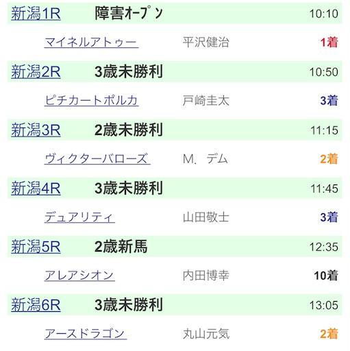 f:id:rakugaki_keiba2040:20190811172515j:image