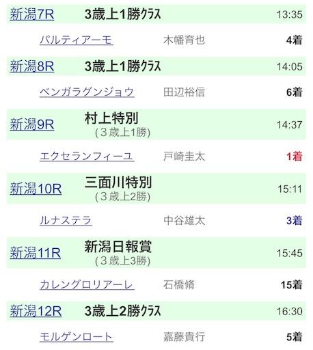 f:id:rakugaki_keiba2040:20190811172520j:image