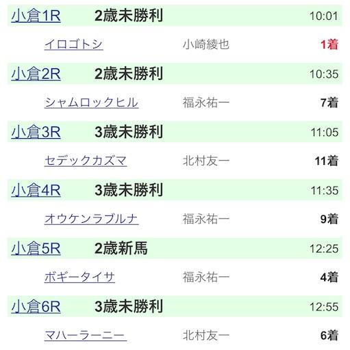 f:id:rakugaki_keiba2040:20190811172545j:image