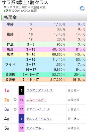 f:id:rakugaki_keiba2040:20190811174701j:image