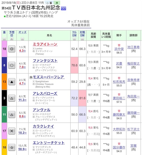 f:id:rakugaki_keiba2040:20190818075300j:image