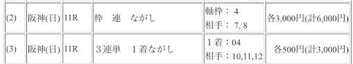 f:id:rakugaki_keiba2040:20190915142423j:image