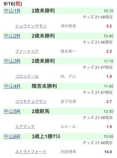 f:id:rakugaki_keiba2040:20190915215253j:image