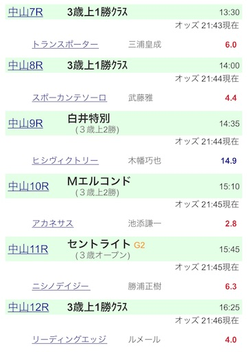 f:id:rakugaki_keiba2040:20190915215255j:image