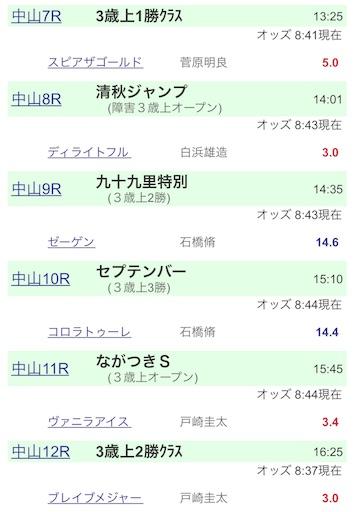 f:id:rakugaki_keiba2040:20190921084840j:image