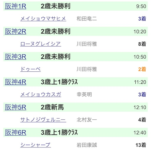 f:id:rakugaki_keiba2040:20190921214056j:image