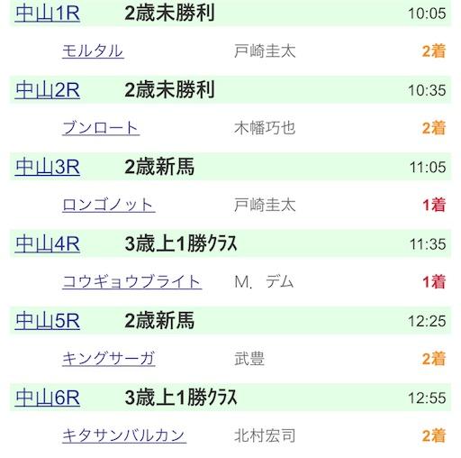 f:id:rakugaki_keiba2040:20190921214104j:image