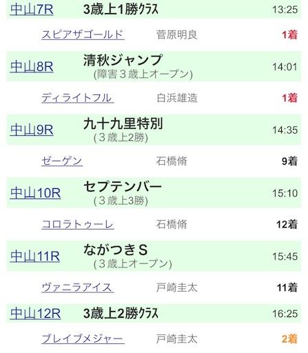 f:id:rakugaki_keiba2040:20190921214109j:image