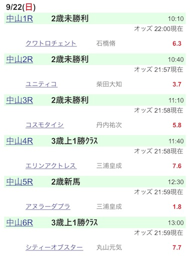 f:id:rakugaki_keiba2040:20190921220231j:image