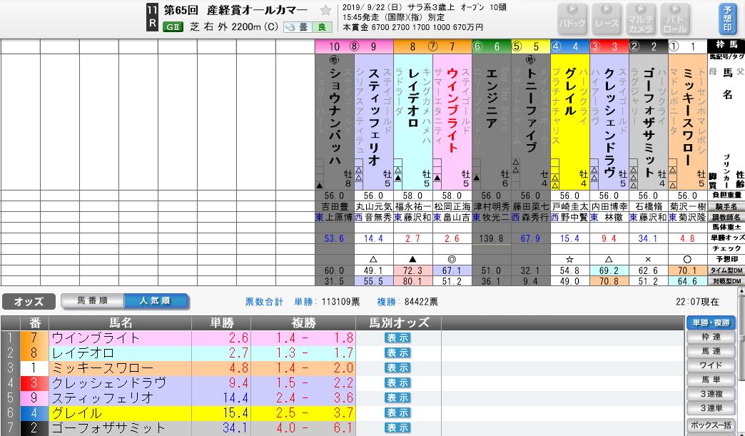 f:id:rakugaki_keiba2040:20190921221010p:plain