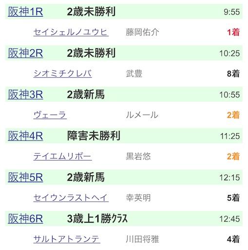 f:id:rakugaki_keiba2040:20190923090128j:image
