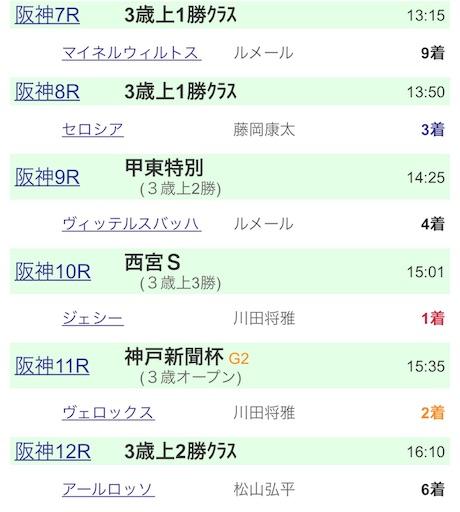 f:id:rakugaki_keiba2040:20190923090131j:image