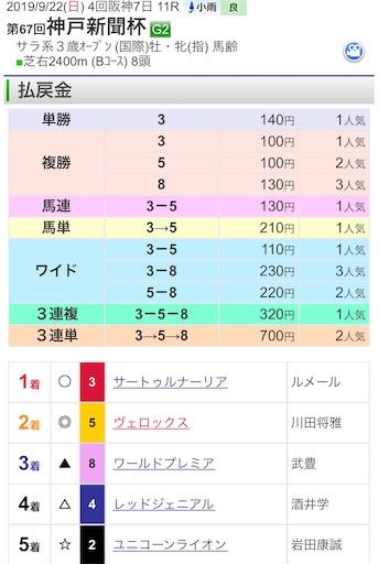 f:id:rakugaki_keiba2040:20190923090445j:image