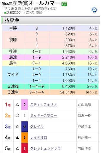 f:id:rakugaki_keiba2040:20190923090457j:image