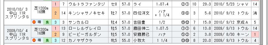 f:id:rakugaki_keiba2040:20190924111259p:plain