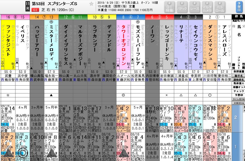 f:id:rakugaki_keiba2040:20190927111851p:plain